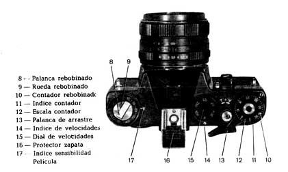 Cmara fotogrfica - Wikipedia, la enciclopedia libre 33